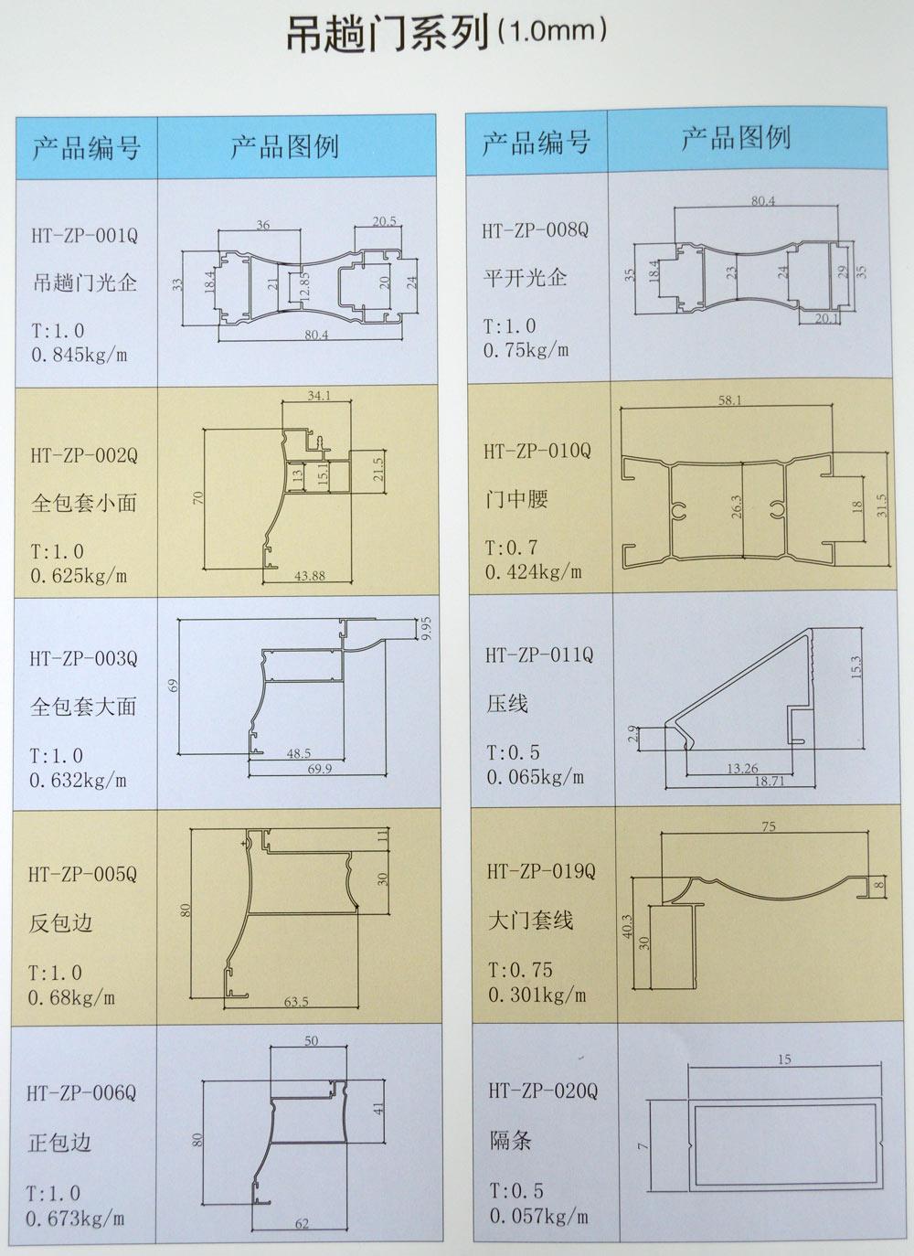 华泰铝业--吊趟门型材