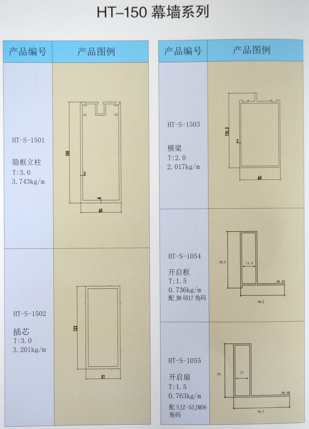 华泰铝业--幕墙型材