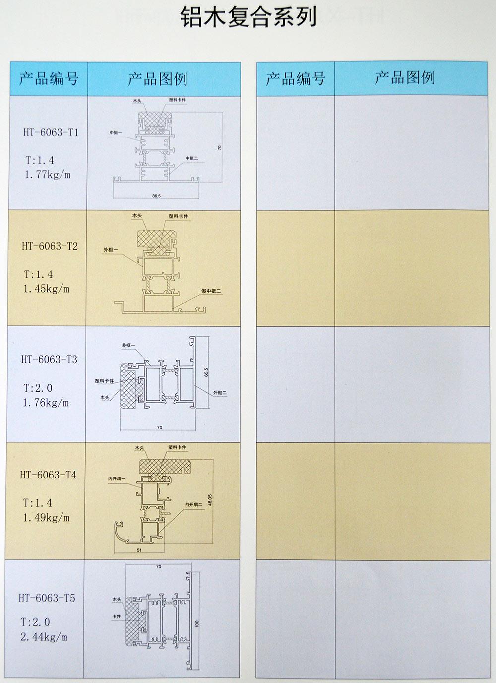 华泰铝业--铝木复合型材