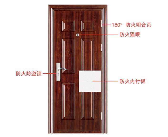 隆元和门业--防火门